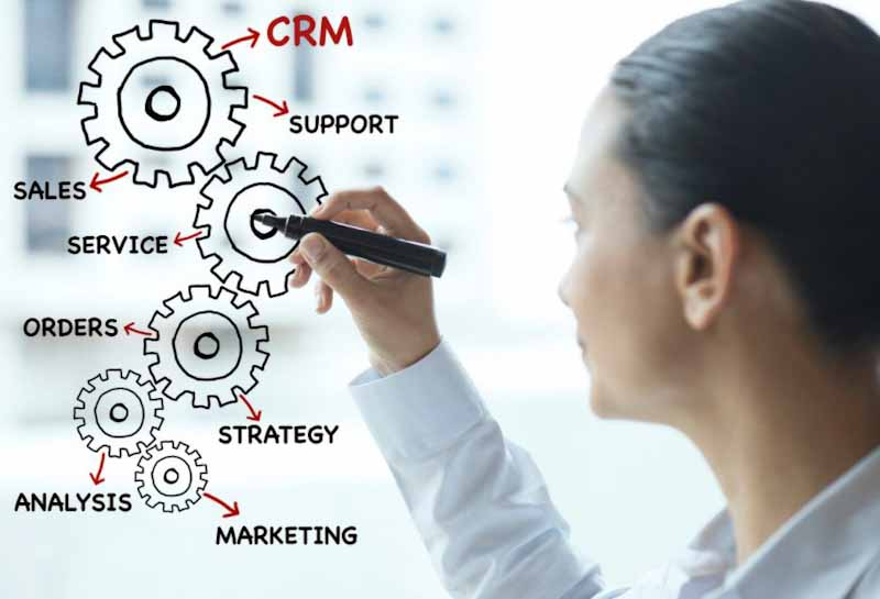 CRM is the foundation of any growing business
